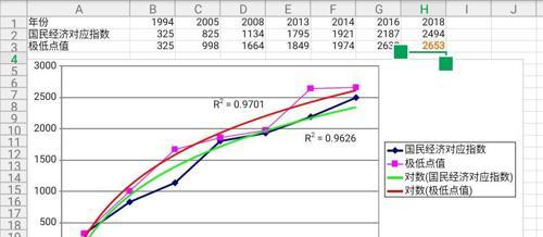 上证指数与gdp的关系_上证指数
