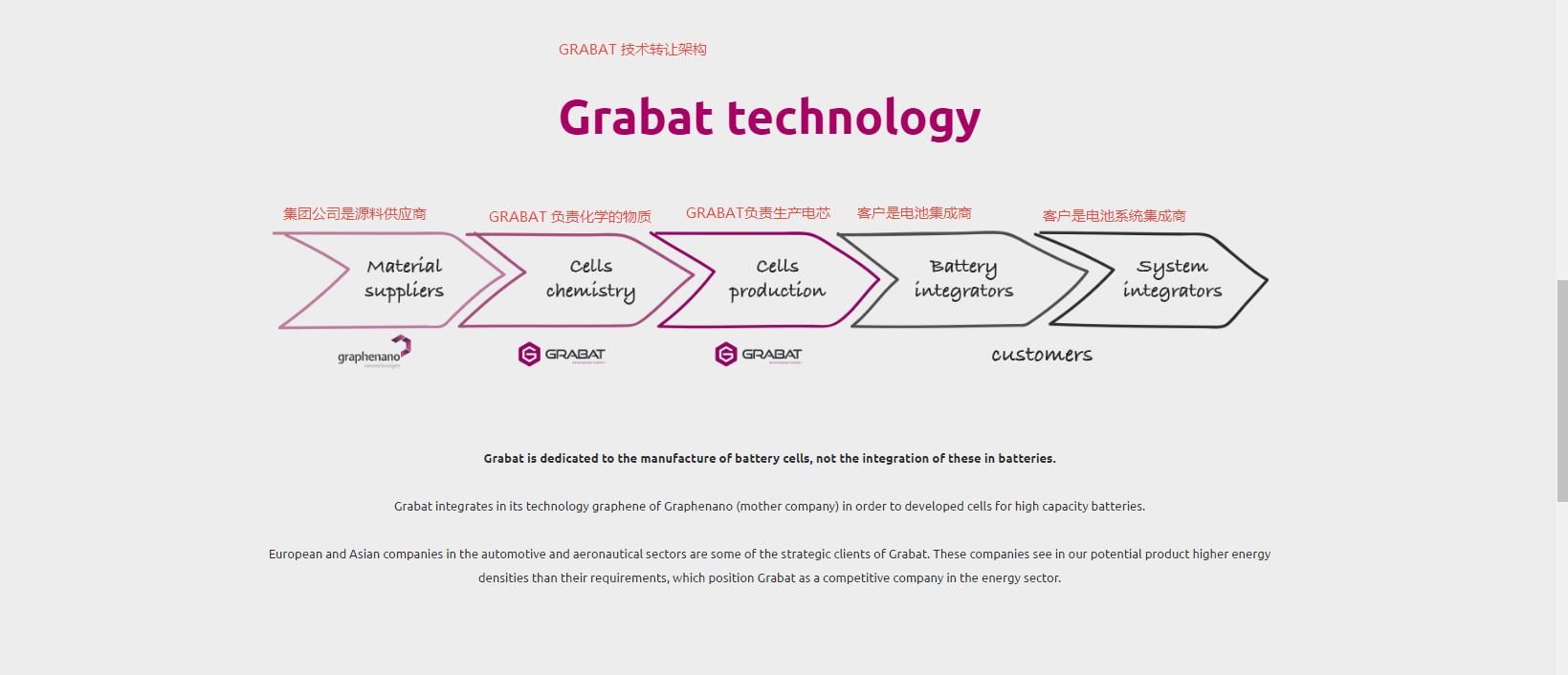 GRABAT 网站已经更新,正泰还不公告,到底是什么意思_正泰电器(601877
