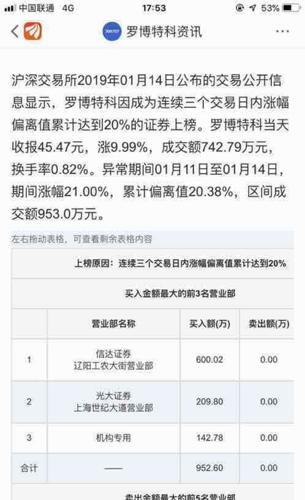 新股龙头:光伏、5G、工业4.0及2019上市第一
