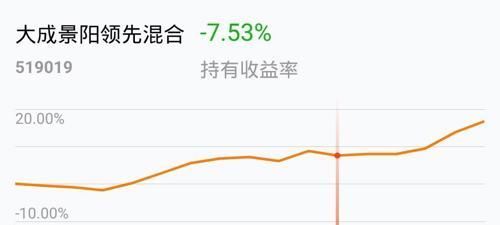 景阳GDP_景阳