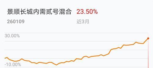 2019广西低碳经济_广西发展低碳经济的金融支持研究