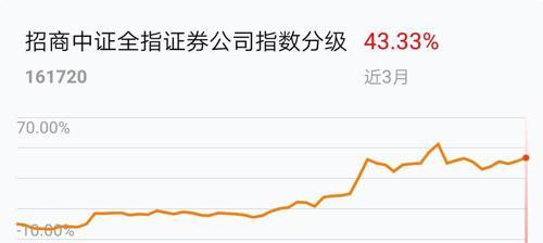 维太移动(06133.HK)年度业绩扭亏为盈至1450万元
