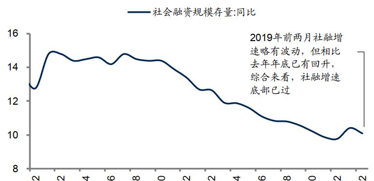 gdp当季同比是什么意思_2016年三季度GDP增速会是多少