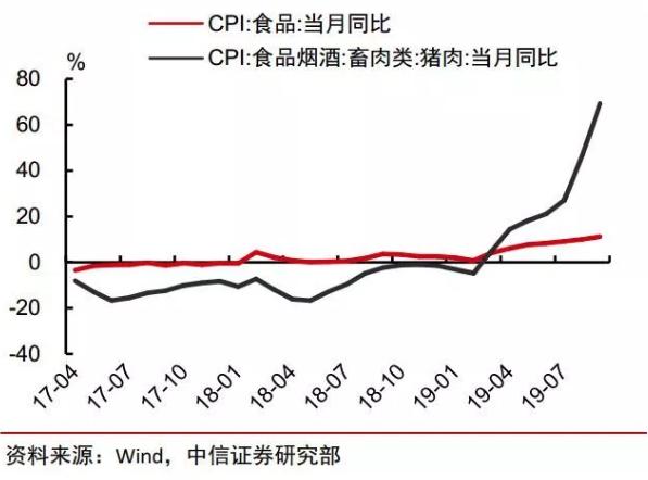 9月份gdp_日本7 9月GDP增长3.9