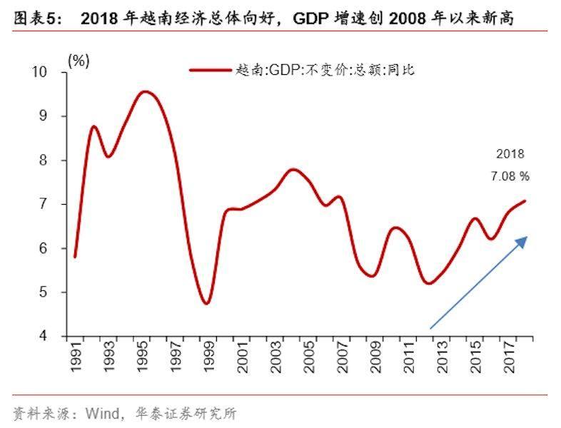 经济发展总量等于_2015中国年经济总量
