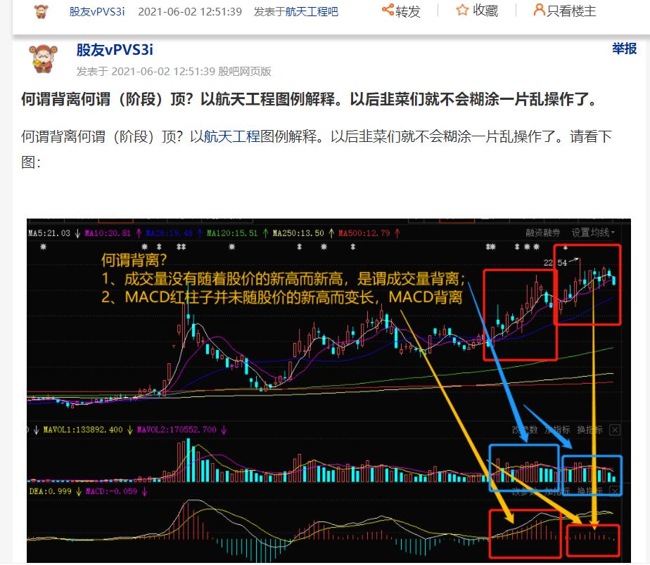 「上海股票配资」地量非地价!明天继续开启杀跌构造60分钟级别空  股票配资平台  第1张